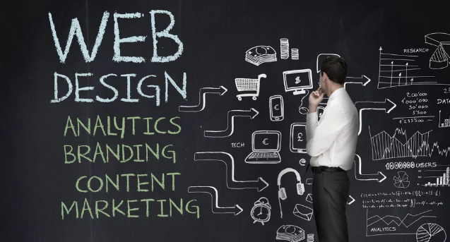 Growth Driven Web Design - What it Means